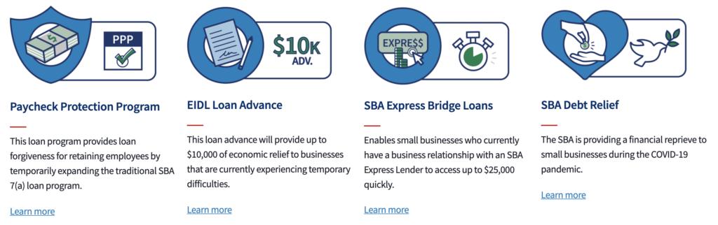sba-loan-types